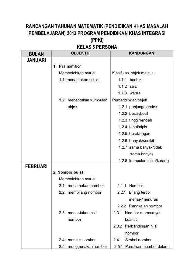 RANCANGAN TAHUNAN MATEMATIK (PENDIDIKAN KHAS MASALAH PEMBELAJARAN) 2013 PROGRAM PENDIDIKAN KHAS INTEGRASI                 ...