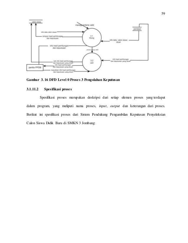Rancang bangun website penerimaan siswa baru di smkn 3 jombang data flow diagram dfd level 0 proses 3 pengolahan 74 ccuart Choice Image