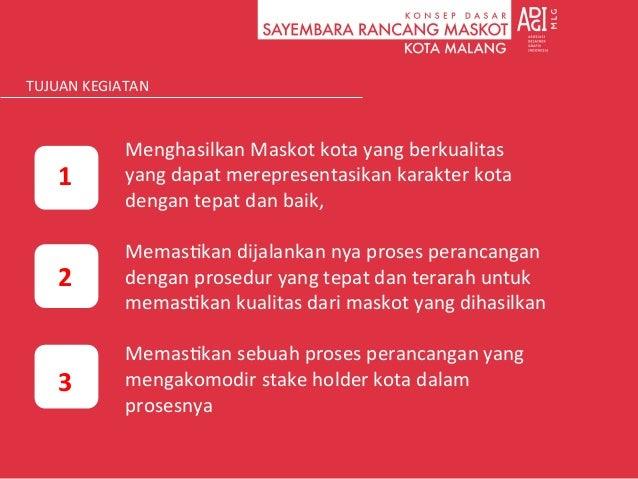 ALUR  PELAKSANAAN  KEGIATAN     Publikasi  Awal   Penda2aran     Penjurian  1   Workshop   Proses  ...