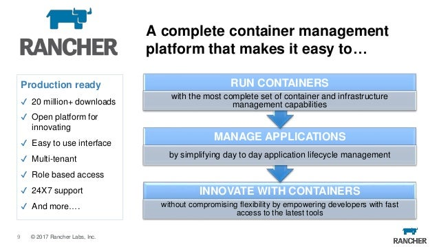 More tips and tricks for running containers like a pro
