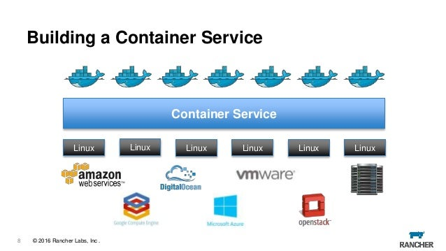 Running rancher and docker on dev machines rancher for Vault docker container