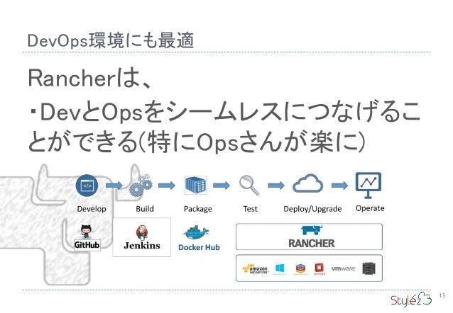Rancherは、 ・DevとOpsをシームレスにつなげるこ とができる(特にOpsさんが楽に) DevOps環境にも最適 15