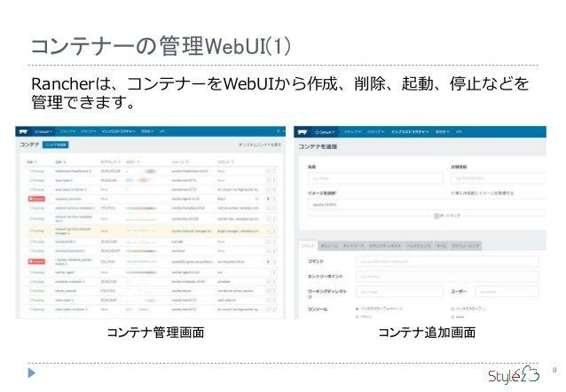 8 コンテナーの管理WebUI(1) Rancherは、コンテナーをWebUIから作成、削除、起動、停止などを 管理できます。 コンテナ管理画面 コンテナ追加画面