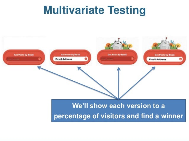 We Can Test Everything!     Location on Page       Display Width         Box Color   Address Verification Social Proof Inc...