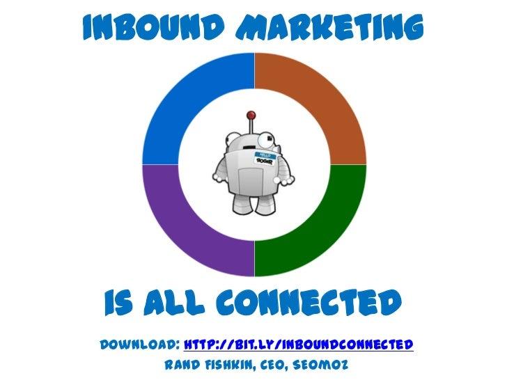 Inbound Marketing is All ConnectedDownload: http://bit.ly/inboundconnected       Rand Fishkin, CEO, SEOmoz