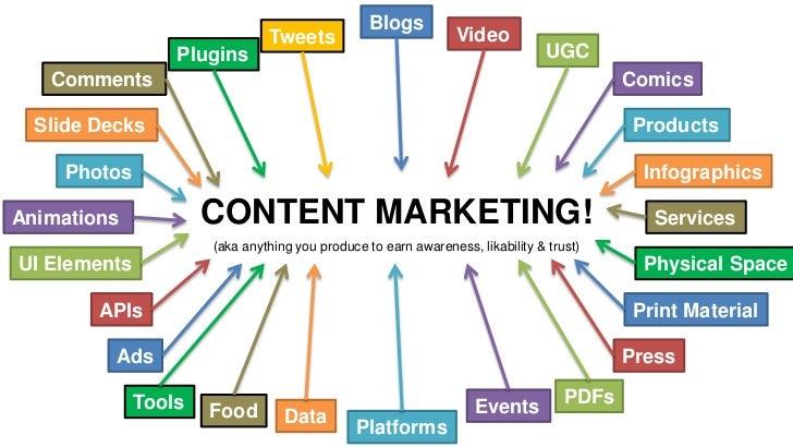 Blogs                               Tweets                           Video                  Plugins                       ...