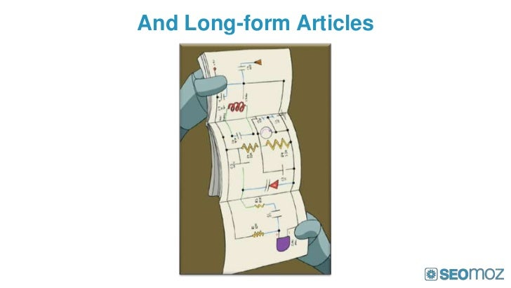 And Long-form Articles