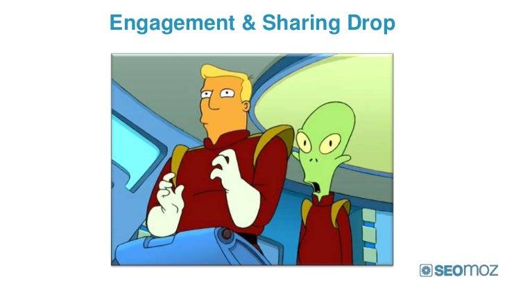 Engagement & Sharing Drop