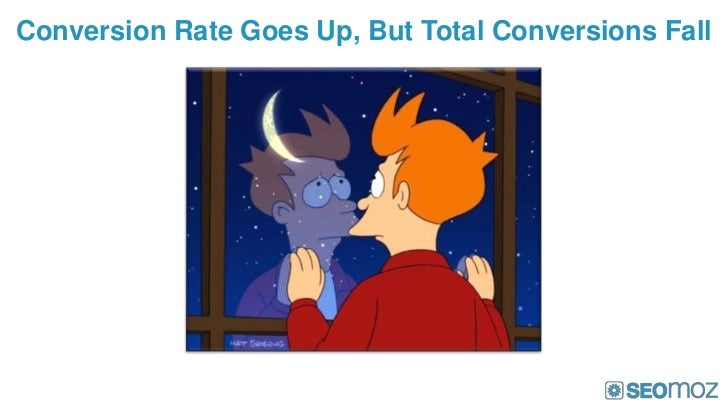 Conversion Rate Goes Up, But Total Conversions Fall