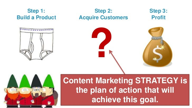 Step 1:               Step 2:        Step 3:Build a Product      Acquire Customers    Profit                        ?     ...