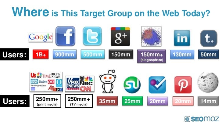 Where is This Target Group on the Web Today?Users:   1B+        900mm       500mm    150mm      150mm+                    ...
