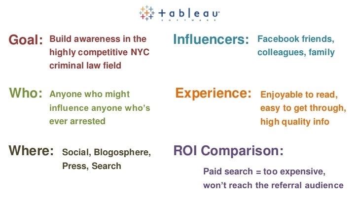Goal:   Build awareness in the   Influencers:    Facebook friends,        highly competitive NYC                   colleag...