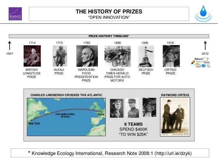 "THE HISTORY OF PRIZES                                        ""OPEN INNOVATION""                                         PRI..."