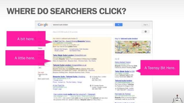 *Via Forrester's Interactive Marketing 2012 Report