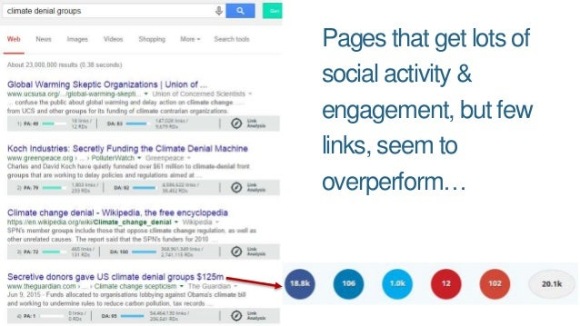 I suspect Google doesn't use raw social shares as a ranking input, because we share a lot of content with which we don't e...