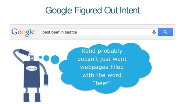 """Google Figured Out Intent Rand probably doesn't just want webpages filled with the word """"beef"""""""