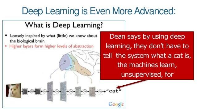 What Does Deep Learning Mean for SEO?