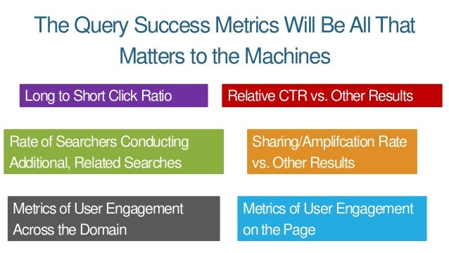 OK… Maybe in the future. But, do those kinds of metrics really affect SEO today?