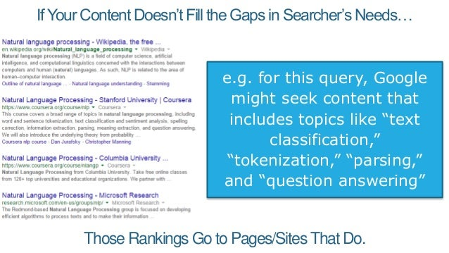 Broad search Narrower search Even narrower search Website visit Website visit Brand search Social validation Highly-specif...
