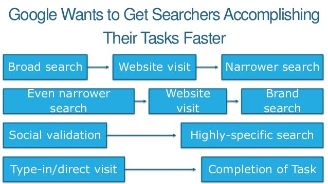 They might use the clickstream data to help rank that site higher, even if it doesn't have traditional ranking signals