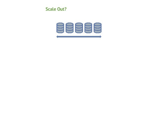 Scale Out?