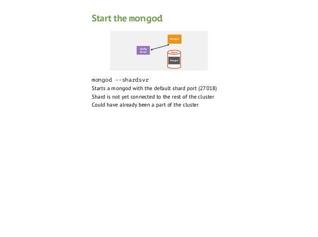 Add the Shard Mongos  Config Node 1  Secondary Server  Shard Mongod  On mongos: sh.addShard('cat1.mongodb.com:27018') For a...