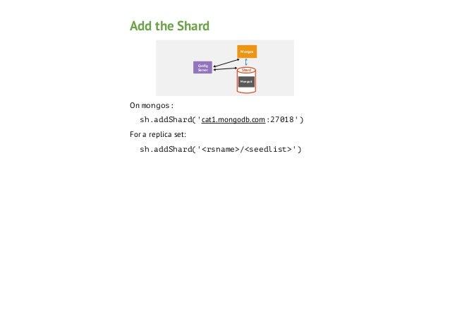 Check that everything is working! Mongos  Config Node 1  Secondary Server  Shard Mongod  [mongos] admin> db.runCommand({ li...