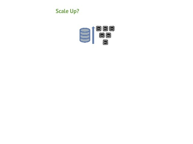 Scale Up?