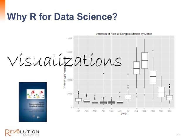 R and Data Science