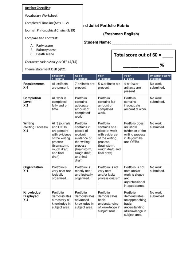 romeo and juliet portfolio rubric freshman english student name