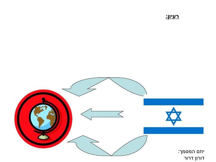הגדלת הייצוא של מדינת ישראל יוזם המסמך :  דורון דרור רעיון :