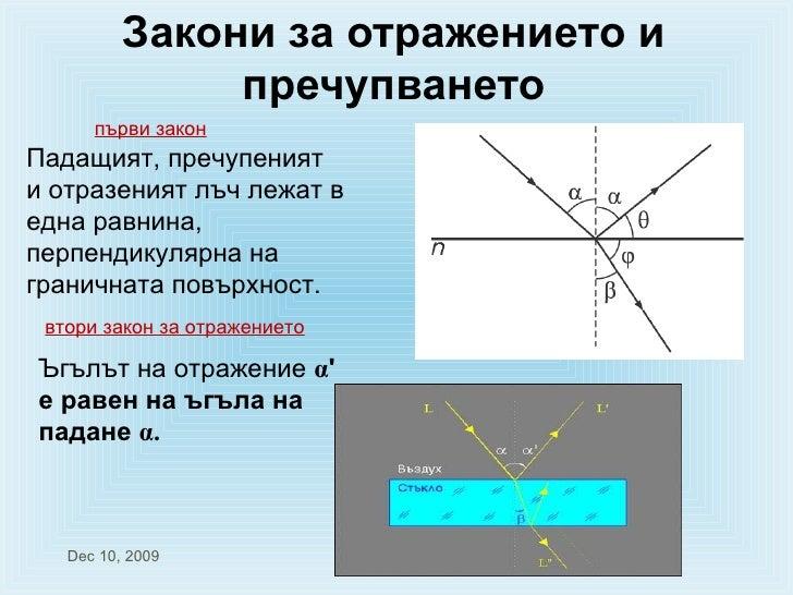 Закони за отражението и  пречупването  Падащият, пречупеният и  отразения т  лъч лежат в една равнина, перпендикулярна на ...