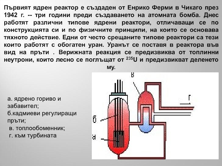 а. ядрено гориво и забавител;  б.кадмиеви регулиращи пръти;   в. топлообоменник;  г. към турбината