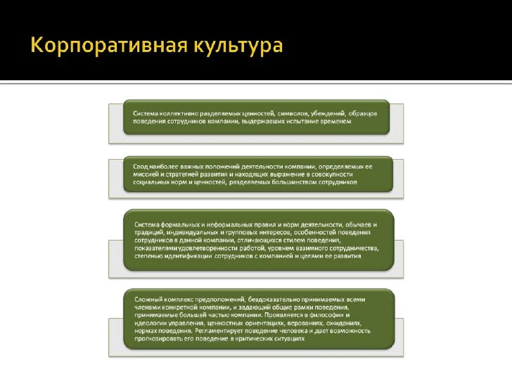 корпоративная культура слайд шоу Slide 2