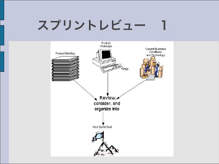 第1回 すくすく・スクラム ~スクラム基礎理論~
