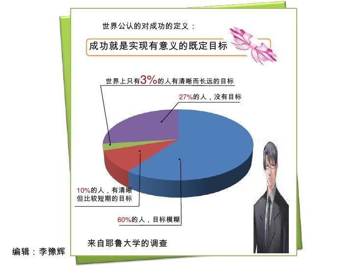 世界公认的对成功的定义:            成功就是实现有意义的既定目标                世界上只有   3%的人有清晰而长远的目标                              27%的人,没有目标       ...