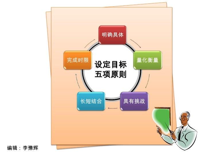 明确具体             完成时限          量化衡量                 设定目标                 五项原则              长短结合    具有挑战     编辑:李豫辉