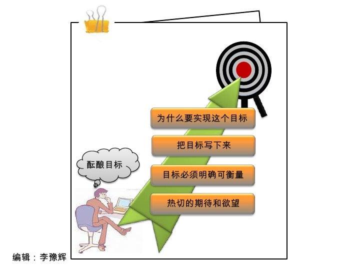 为什么要实现这个目标                    把目标写下来           酝酿目标                 目标必须明确可衡量                    热切的期待和欲望     编辑:李豫辉