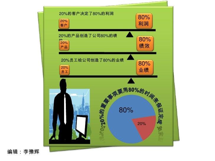 20%的客户决定了80%的利润                                   80%          20%          客户                       利润           20%的产品创造...
