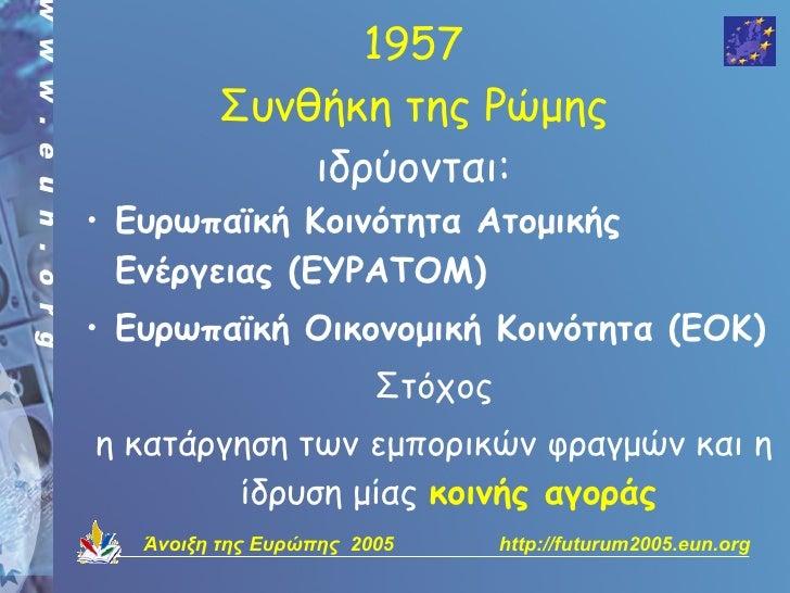 1957          Συνθήκη της Ρώμης              ιδρύονται: • Ευρωπαϊκή Κοινότητα Ατομικής   Ενέργειας (EΥΡATOM) • Ευρωπαϊκή Ο...
