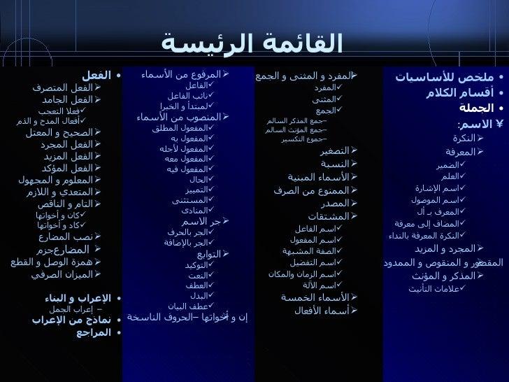 قواعد اللغه العربيه Slide 2