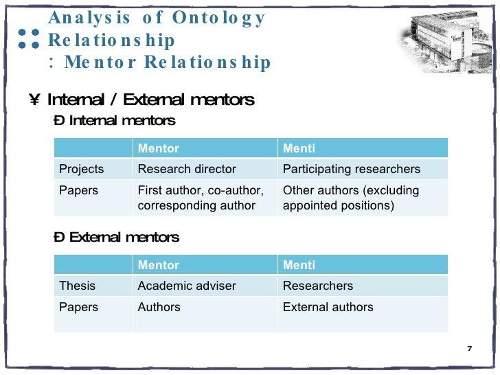Analysis of Ontology Relationship : Mentor Relationship <ul><li>Internal / External mentors </li></ul><ul><ul><li>Internal...