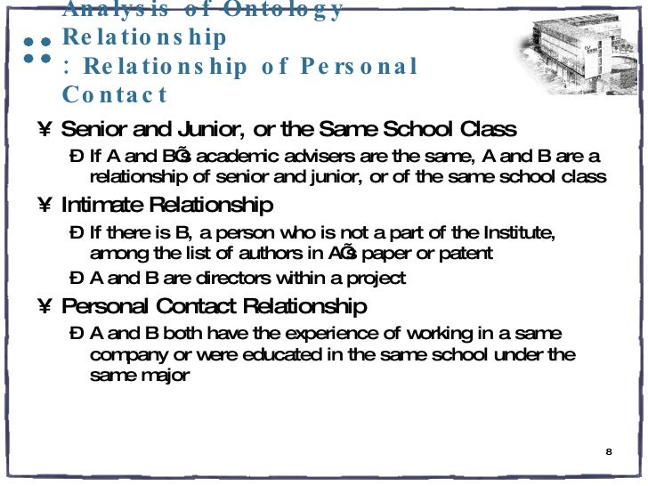 Analysis of Ontology Relationship : Relationship of Personal Contact <ul><li>Senior and Junior, or the Same School Class <...