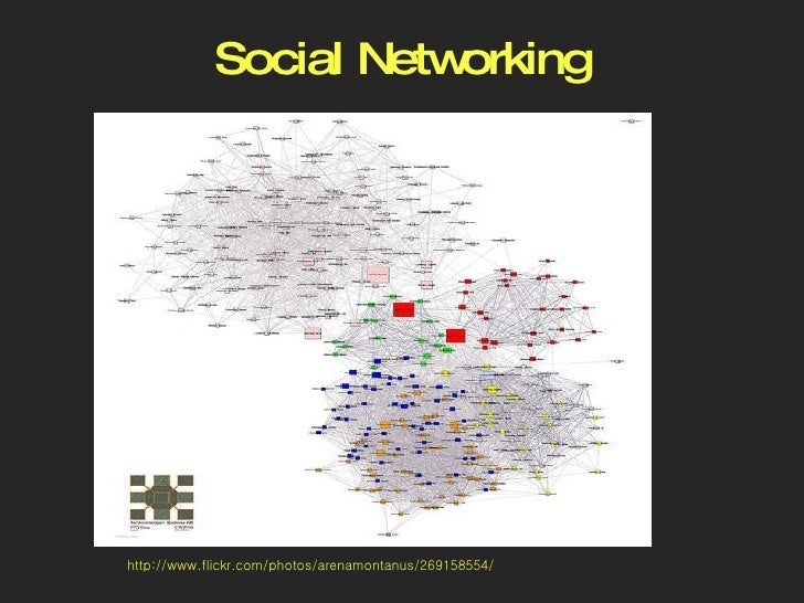 http://www.flickr.com/photos/arenamontanus/269158554/ Social Networking