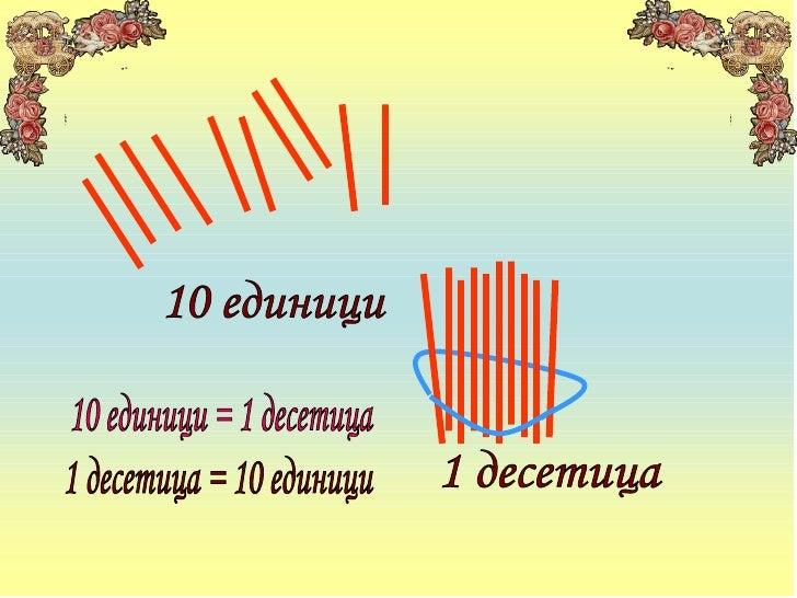 10 единици 1 десетица 10 единици = 1 десетица 1 десетица = 10 единици