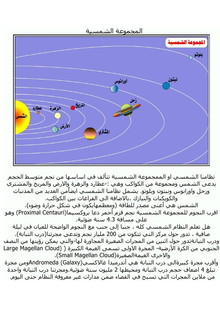 المجموعة الشمسية       نظامنا الشمسي او الممجموعة الشمسية تتألف في اساسها من نجم متوسط الحجم   يدعى الشمس ومجموعة من ...