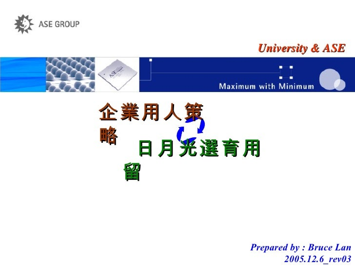 Prepared by : Bruce Lan 2005.12.6_rev03 企業用人策略  University & ASE 日月光選育用留