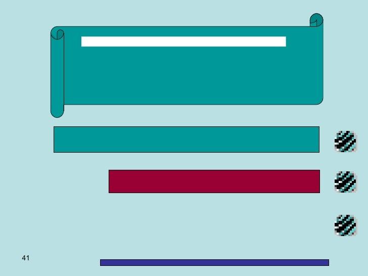 و الخلاصة - مجموعة مبادئ تحكم  أخلاقيات التدريس التأكد من اتقان المادة التى يناط به تدريسها . التحضير الجيد لمادته . الالت...