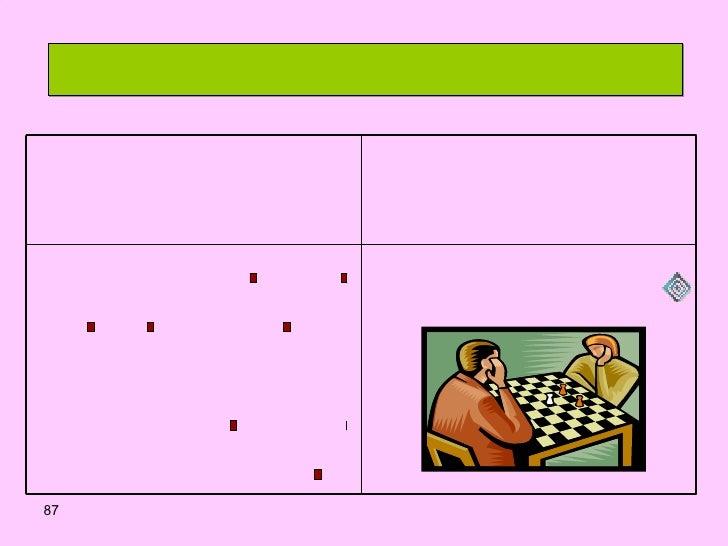 قائمة ببعض الأنشطة مع القيم الخلقية المرتبطة - أكمل الخانات الخالية النشاط أمثلة المساهمة الخلقية المباريات و المسابقات ال...