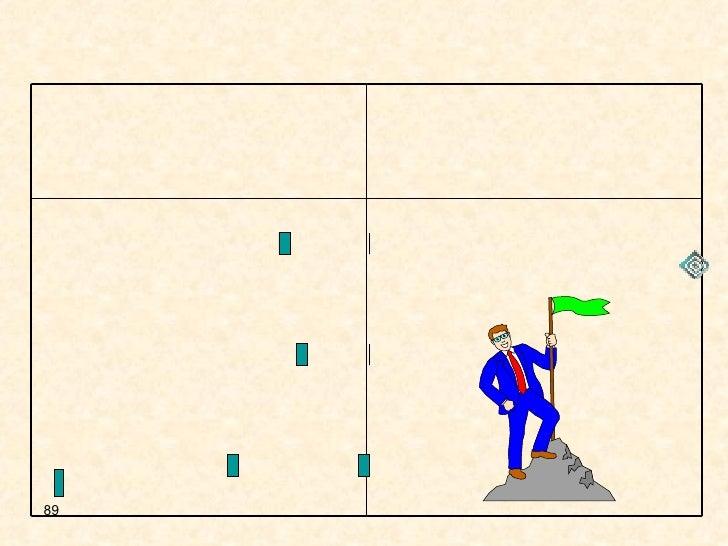 النشاط أمثلة المساهمة الخلقية الطابور و تحية العلم الانتماء - النظام - الانضباط - الجدية - المعلومة  - الوقت - المنافسة .